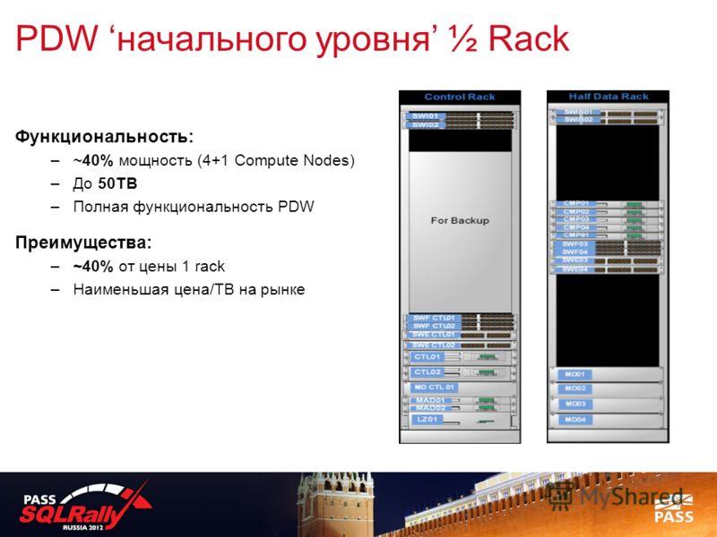 PDW начального уровня ½ Rack Функциональность: –~40% мощность (4+1 Compute Nodes) –До 50TB –Полная функциональность PDW Преимущества: –~40% от цены 1 rack –Наименьшая цена/TB на рынке