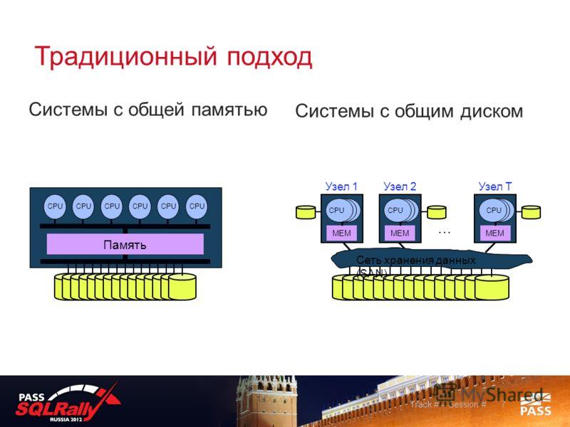 Традиционный подход 7Track # – Session # Системы с общей памятью Системы с общим диском Память CPU Сеть хранения данных (SAN) … Узел 1 MEM CPU Узел 2 MEM CPU Узел Т MEM CPU