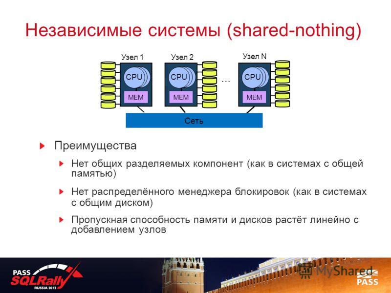 Преимущества Нет общих разделяемых компонент (как в системах с общей памятью) Нет распределённого менеджера блокировок (как в системах с общим диском) Пропускная способность памяти и дисков растёт линейно с добавлением узлов Независимые системы (shar