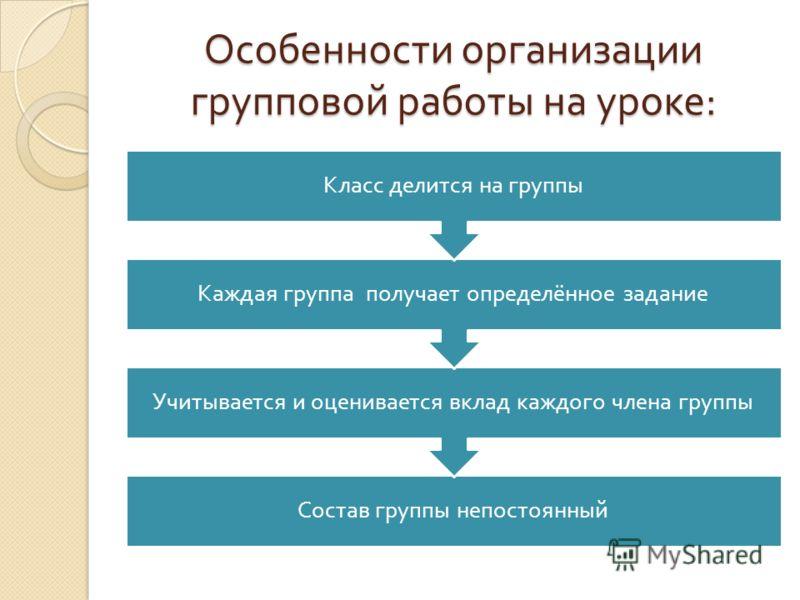 Особенности организации групповой работы на уроке : Состав группы непостоянный Учитывается и оценивается вклад каждого члена группы Каждая группа получает определённое задание Класс делится на группы