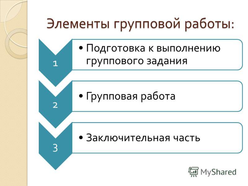 Элементы групповой работы : 1 Подготовка к выполнению группового задания 2 Групповая работа 3 Заключительная часть