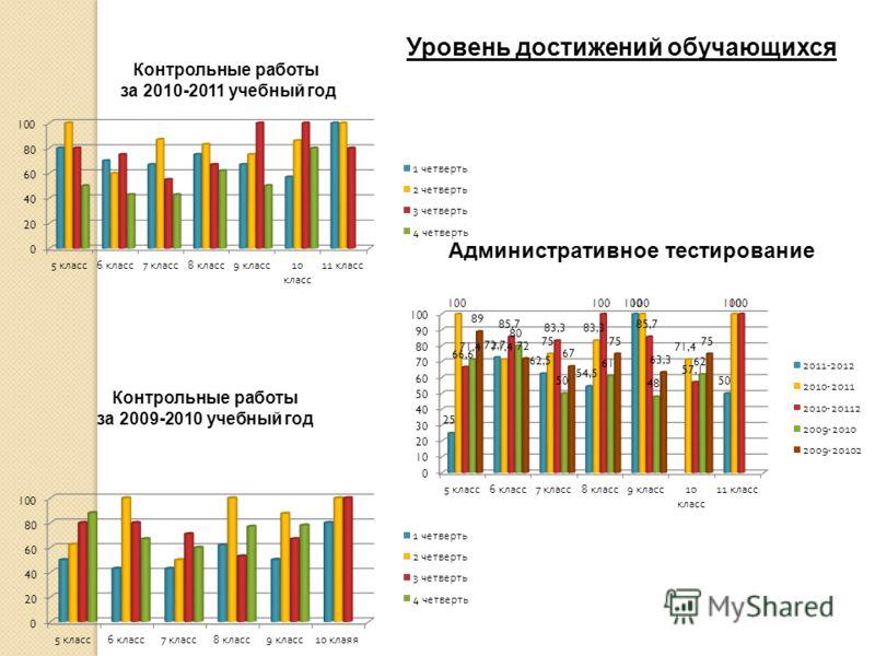 Уровень достижений обучающихся Административное тестирование Контрольные работы за 2009-2010 учебный год Контрольные работы за 2010-2011 учебный год