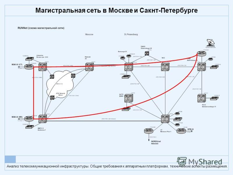 Анализ телекоммуникационной инфраструктуры. Общие требования к аппаратным платформам, технические аспекты размещения. Магистральная сеть в Москве и Сакнт-Петербурге