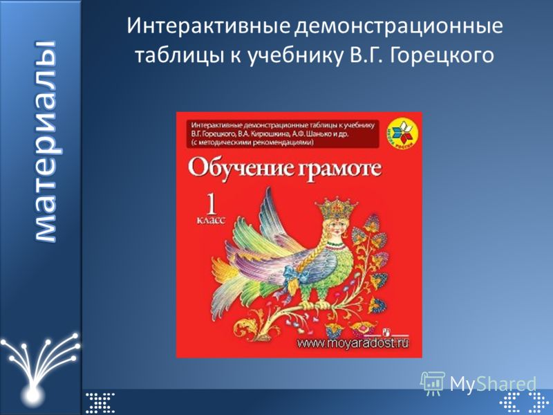 Интерактивные демонстрационные таблицы к учебнику В.Г. Горецкого