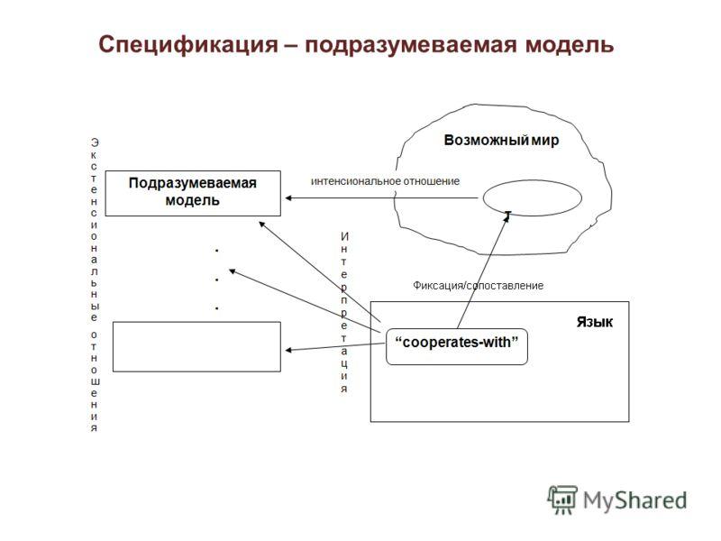 Спецификация – подразумеваемая модель