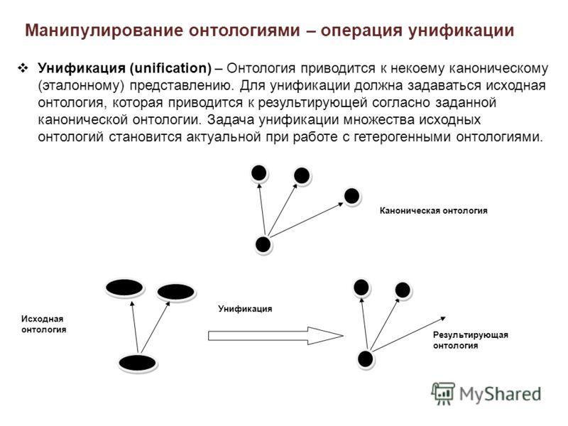 Манипулирование онтологиями – операция унификации Унификация (unification) – Онтология приводится к некоему каноническому (эталонному) представлению. Для унификации должна задаваться исходная онтология, которая приводится к результирующей согласно за
