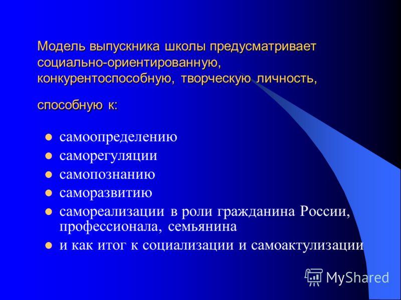 Модель выпускника школы предусматривает социально-ориентированную, конкурентоспособную, творческую личность, способную к: самоопределению саморегуляции самопознанию саморазвитию самореализации в роли гражданина России, профессионала, семьянина и как