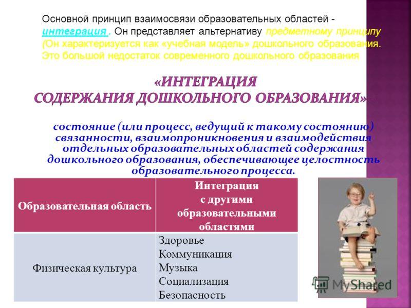 Основные направления развития детей и образовательные области Физическое развитие Познавательно- речевое развитие Художественно- эстетическое развитие Социально- личностное развитие Физическая культура Здоровье Художественное творчество Коммуникация