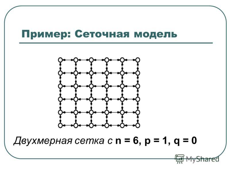 Двухмерная сетка с n = 6, p = 1, q = 0 Пример: Сеточная модель