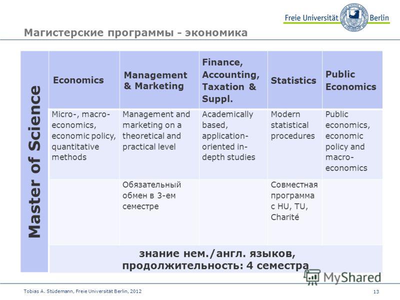 13 Магистерские программы - экономика Master of Science Economics Management & Marketing Finance, Accounting, Taxation & Suppl. Statistics Public Economics Micro-, macro- economics, economic policy, quantitative methods Management and marketing on a