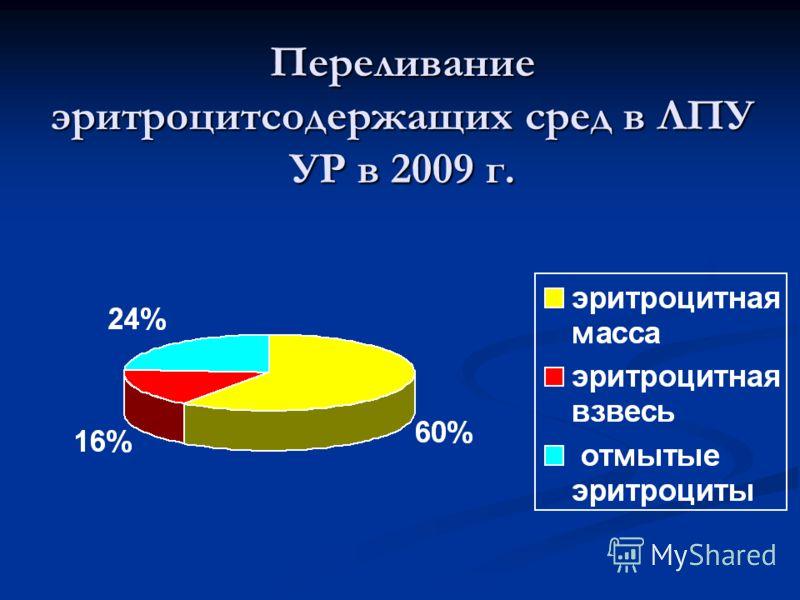 Переливание эритроцитсодержащих сред в ЛПУ УР в 2009 г.