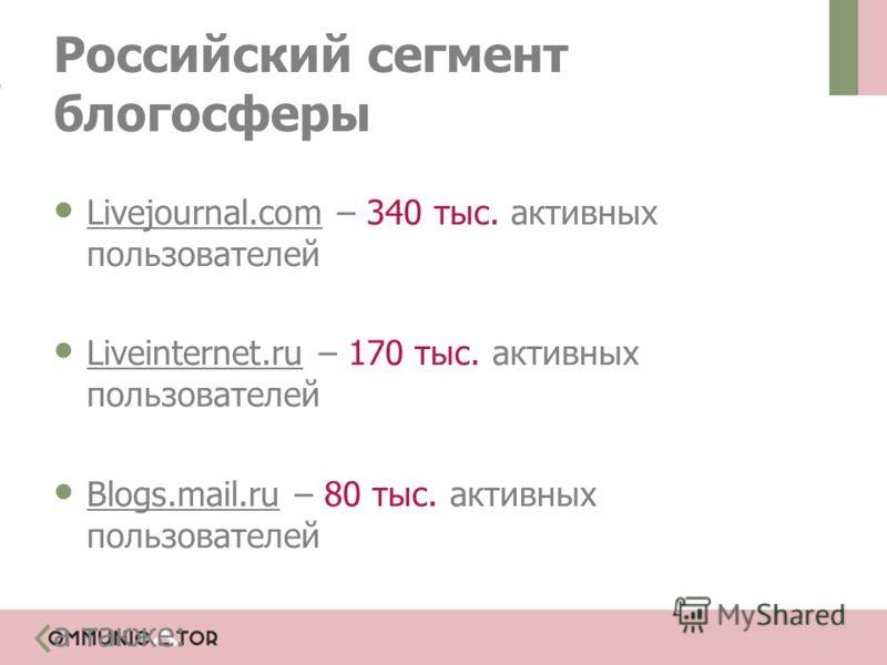 Российский сегмент блогосферы Livejournal.com – 340 тыс. активных пользователей Liveinternet.ru – 170 тыс. активных пользователей Blogs.mail.ru – 80 тыс. активных пользователей а также: Diary.ru, Рамблер – Планета, Дамочка.ру, Beon.ru, Jamango, Comby