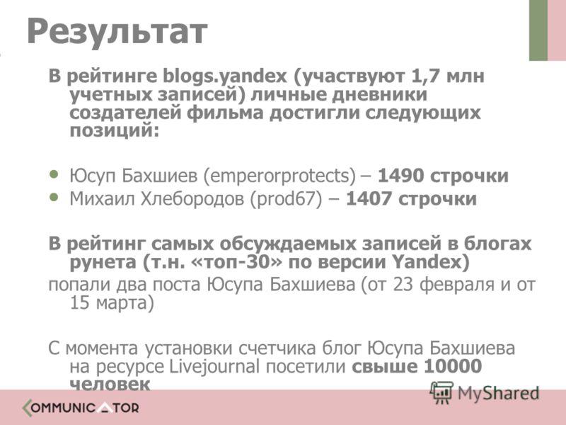Результат В рейтинге blogs.yandex (участвуют 1,7 млн учетных записей) личные дневники создателей фильма достигли следующих позиций: Юсуп Бахшиев (emperorprotects) – 1490 строчки Михаил Хлебородов (prod67) – 1407 строчки В рейтинг самых обсуждаемых за