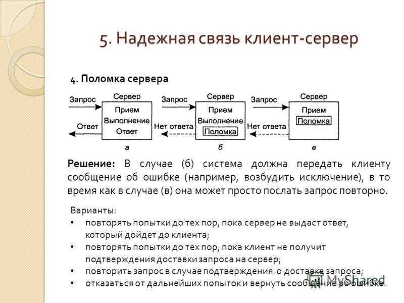 5. Надежная связь клиент - сервер 4. Поломка сервера Решение: В случае (б) система должна передать клиенту сообщение об ошибке (например, возбудить исключение), в то время как в случае (в) она может просто послать запрос повторно. Варианты : повторят
