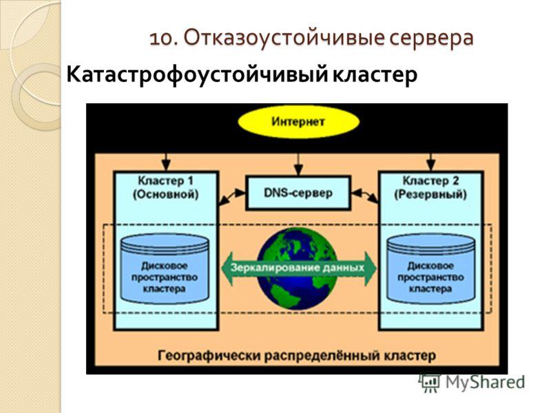 Катастрофоустойчивый кластер 10. Отказоустойчивые сервера