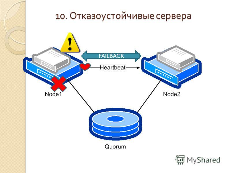 FAILOVER FAILBACK 10. Отказоустойчивые сервера