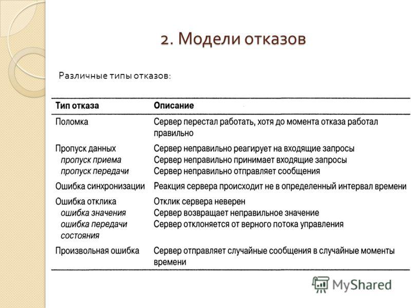 2. Модели отказов Различные типы отказов: