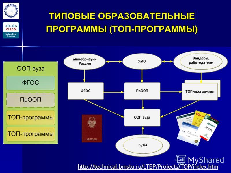 ТИПОВЫЕ ОБРАЗОВАТЕЛЬНЫЕ ПРОГРАММЫ (ТОП-ПРОГРАММЫ) http://technical.bmstu.ru/LTEP/Projects/TOP/index.htm