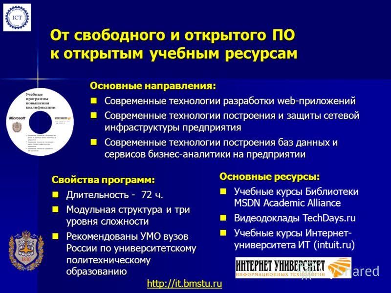 От свободного и открытого ПО к открытым учебным ресурсам Основные направления: Современные технологии разработки web-приложений Современные технологии разработки web-приложений Современные технологии построения и защиты сетевой инфраструктуры предпри