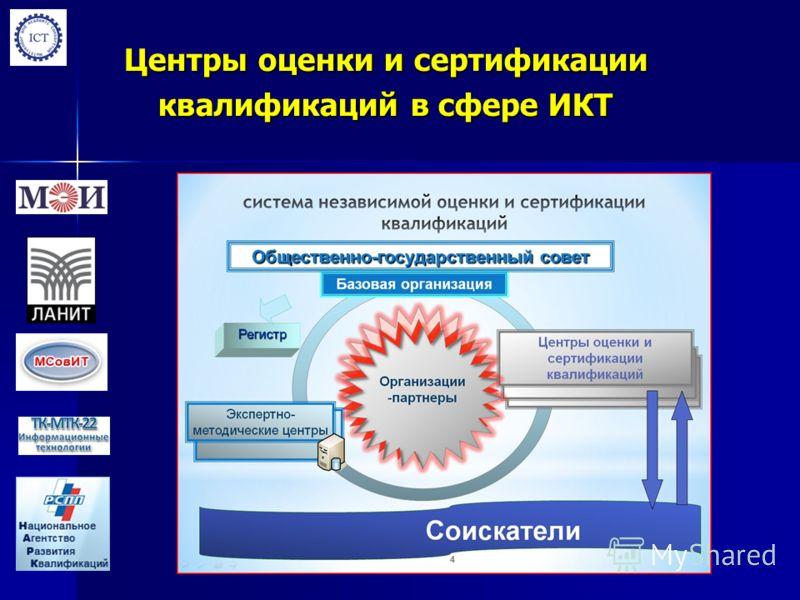 Центры оценки и сертификации квалификаций в сфере ИКТ