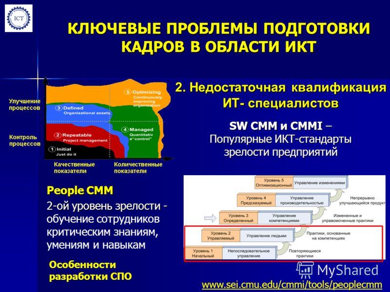КЛЮЧЕВЫЕ ПРОБЛЕМЫ ПОДГОТОВКИ КАДРОВ В ОБЛАСТИ ИКТ 2. Недостаточная квалификация ИТ- специалистов SW CMM и CMMI – Популярные ИКТ-стандарты зрелости предприятий www.sei.cmu.edu/cmmi/tools/peoplecmm People CMM 2-ой уровень зрелости - 2-ой уровень зрелос