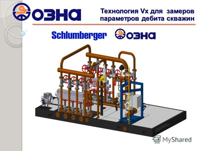 Технология Vx для замеров параметров дебита скважин