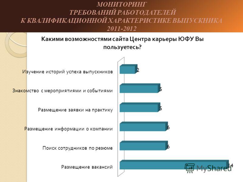МОНИТОРИНГ ТРЕБОВАНИЙ РАБОТОДАТЕЛЕЙ К КВАЛИФИКАЦИОННОЙ ХАРАКТЕРИСТИКЕ ВЫПУСКНИКА 2011-2012