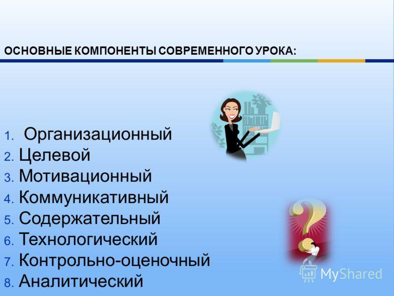 ОСНОВНЫЕ КОМПОНЕНТЫ СОВРЕМЕННОГО УРОКА : 1. Организационный 2. Целевой 3. Мотивационный 4. Коммуникативный 5. Содержательный 6. Технологический 7. Контрольно - оценочный 8. Аналитический