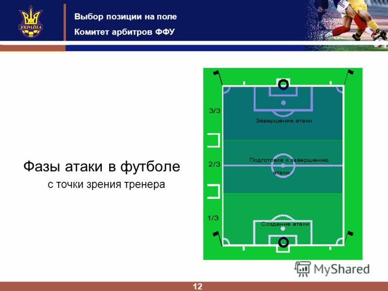 Выбор позиции на поле Комитет арбитров ФФУ 12 Фазы атаки в футболе с точки зрения тренера