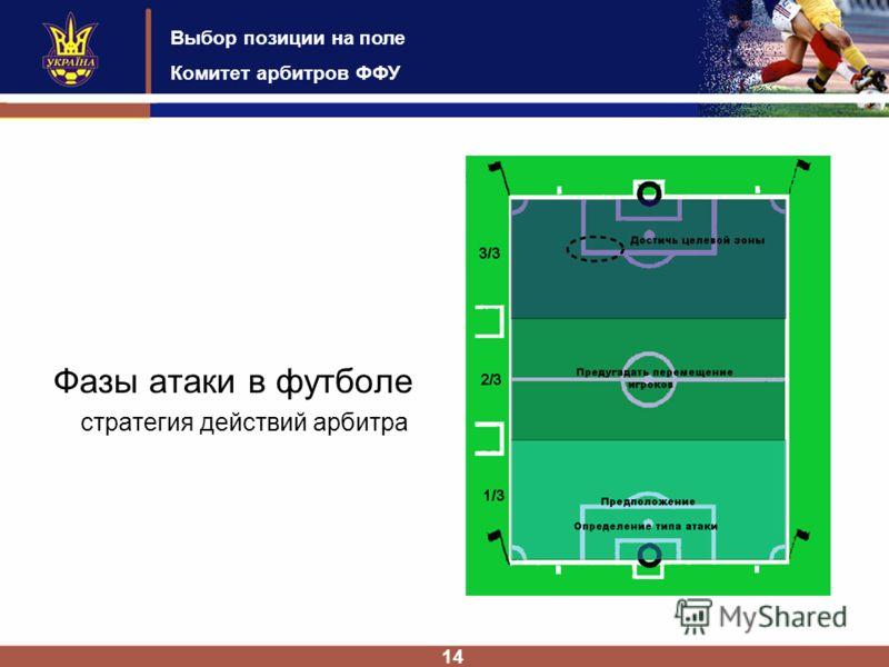 Выбор позиции на поле Комитет арбитров ФФУ 14 Фазы атаки в футболе стратегия действий арбитра