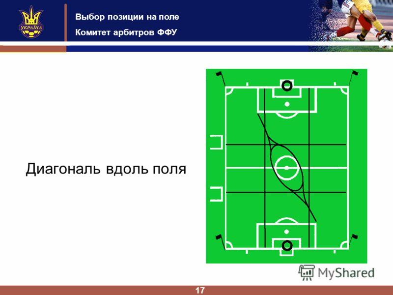 Выбор позиции на поле Комитет арбитров ФФУ 17 Диагональ вдоль поля