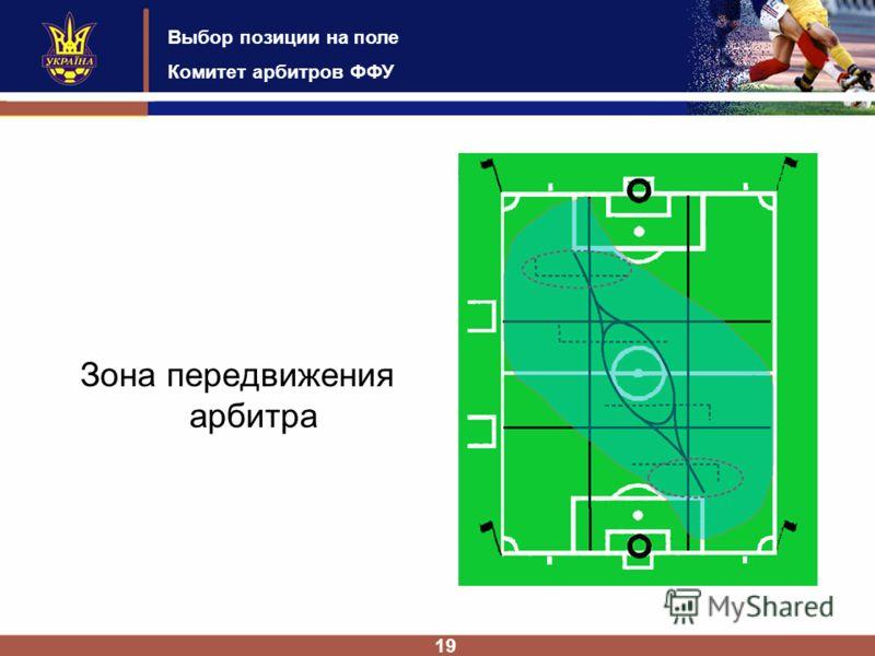 Выбор позиции на поле Комитет арбитров ФФУ 19 Зона передвижения арбитра