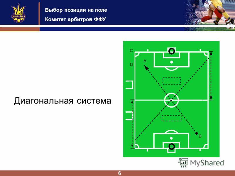 Выбор позиции на поле Комитет арбитров ФФУ 6 Диагональная система