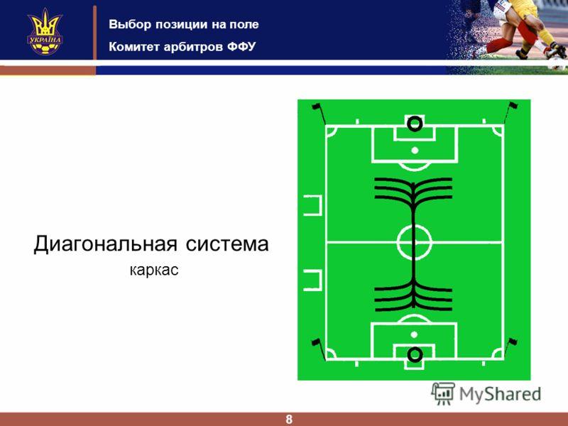 Выбор позиции на поле Комитет арбитров ФФУ 8 Диагональная система каркас