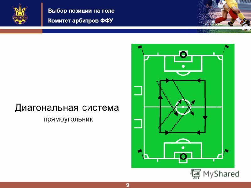 Выбор позиции на поле Комитет арбитров ФФУ 9 Диагональная система прямоугольник
