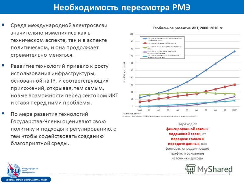 Среда международной электросвязи значительно изменились как в техническом аспекте, так и в аспекте политическом, и она продолжает стремительно меняться. Развитие технологий привело к росту использования инфраструктуры, основанной на IP, и соответству