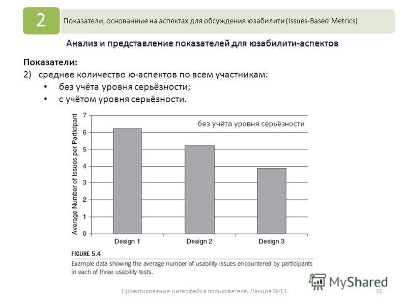Проектирование интерфейса пользователя. Лекция 13.31 Показатели, основанные на аспектах для обсуждения юзабилити (Issues-Based Metrics) 2 Анализ и представление показателей для юзабилити-аспектов Показатели: 2)среднее количество ю-аспектов по всем уч