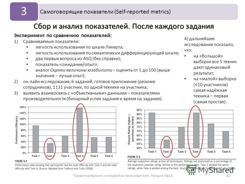Проектирование интерфейса пользователя. Лекция 13.42 Самоговорящие показатели (Self-reported metrics) 3 Сбор и анализ показателей. После каждого задания Эксперимент по сравнению показателей: 1)Сравниваемые показатели: легкость использования по шкале