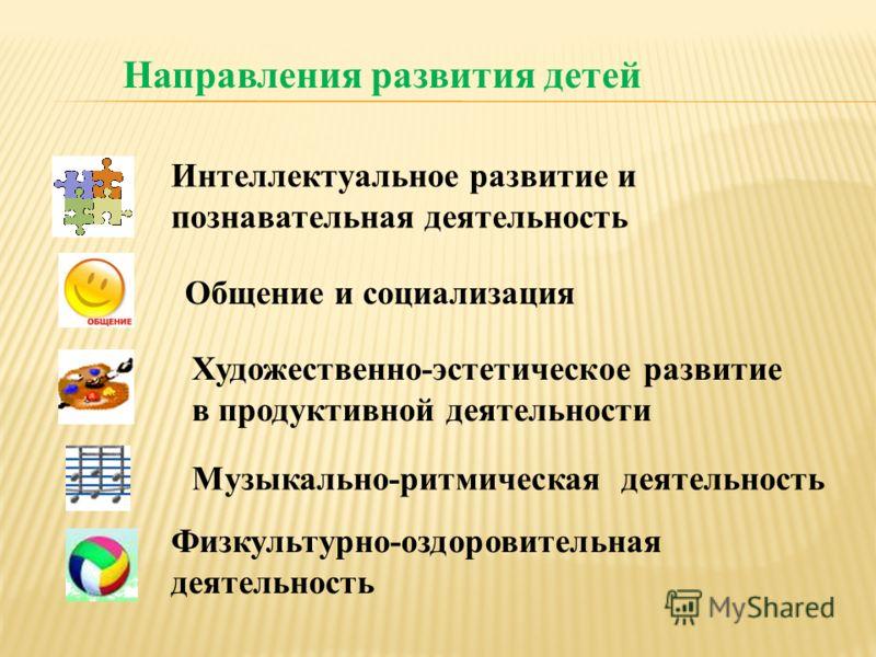 Направления развития детей Интеллектуальное развитие и познавательная деятельность Общение и социализация Художественно-эстетическое развитие в продуктивной деятельности Музыкально-ритмическая деятельность Физкультурно-оздоровительная деятельность