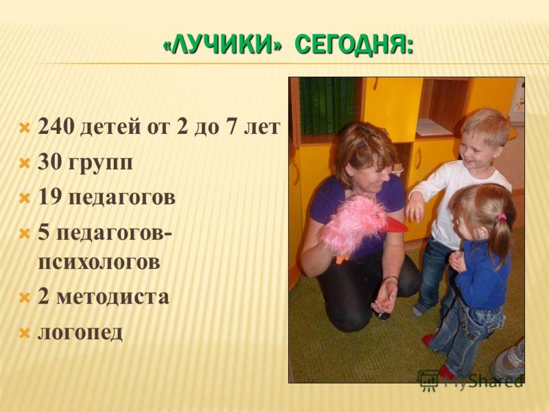 «ЛУЧИКИ» СЕГОДНЯ: 240 детей от 2 до 7 лет 30 групп 19 педагогов 5 педагогов- психологов 2 методиста логопед