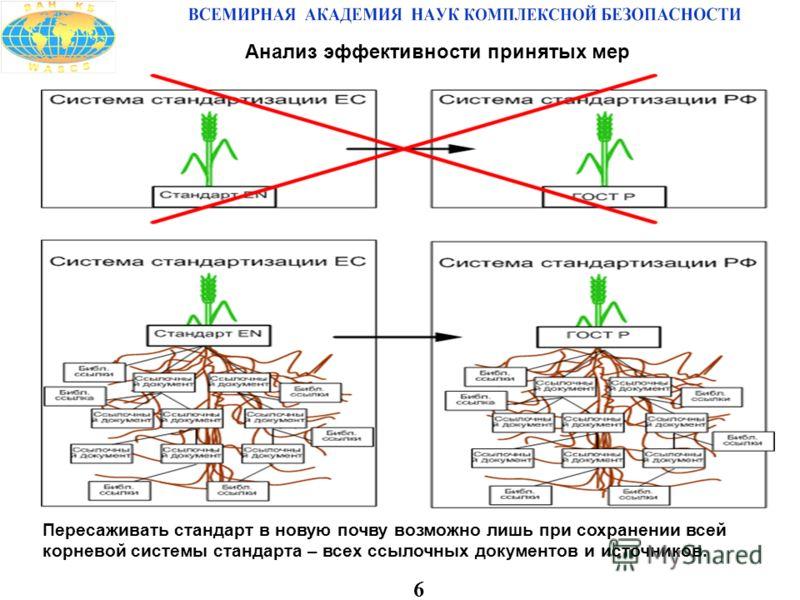 6 Анализ эффективности принятых мер Пересаживать стандарт в новую почву возможно лишь при сохранении всей корневой системы стандарта – всех ссылочных документов и источников.