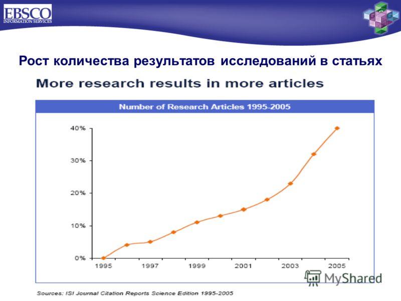 Рост количества результатов исследований в статьях