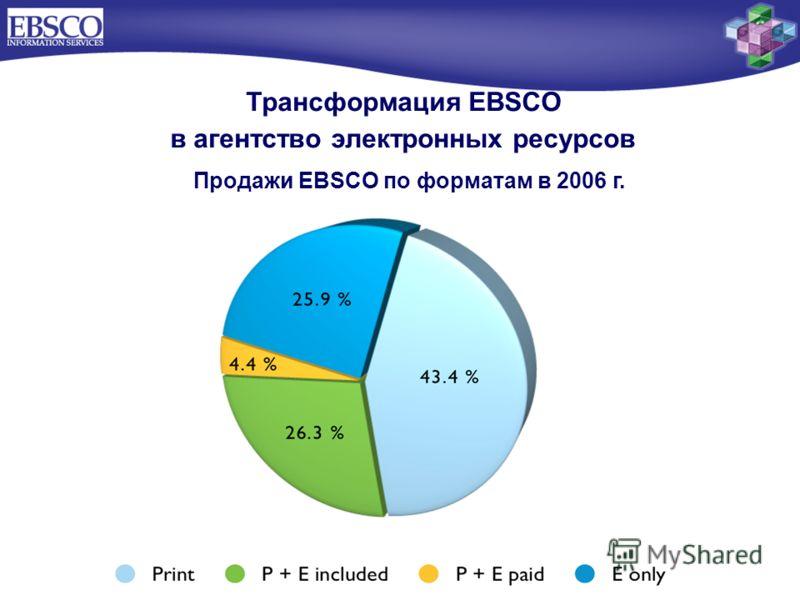 Трансформация EBSCO в агентство электронных ресурсов Продажи EBSCO по форматам в 2006 г.