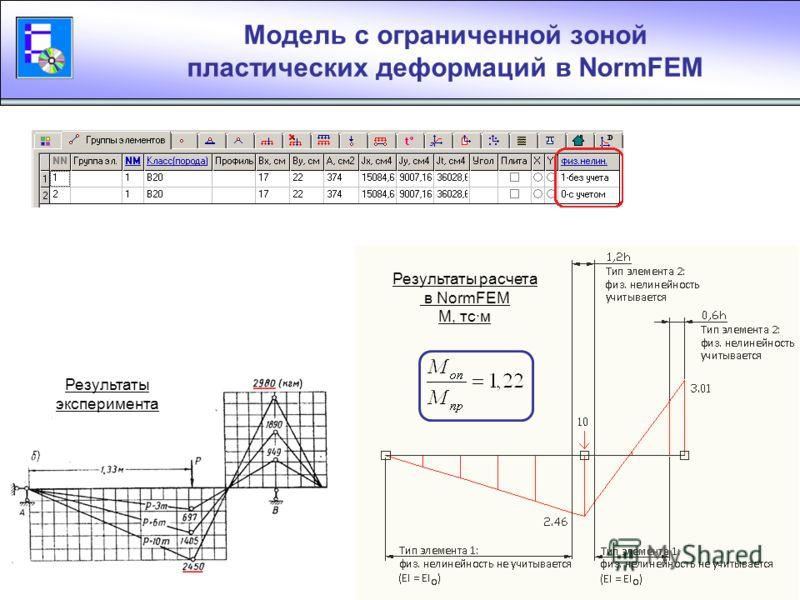 Модель с ограниченной зоной пластических деформаций По EN 1992-1-1 при пластическом расчете ограничивается угол поворота участков длиной 1,2 h sin a = Dl / (2 z p ) Dl = De pmi z p sin a = De pmi / 2