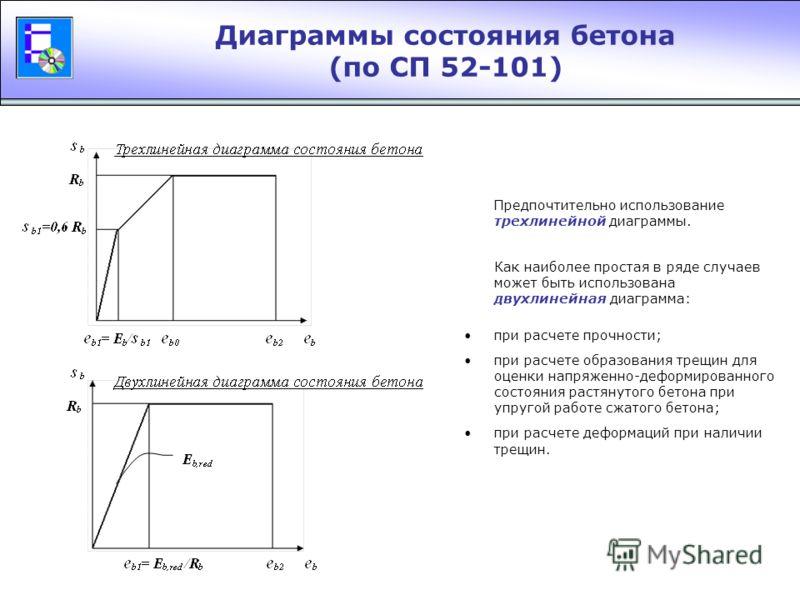 Методы расчета Eurocode (EN 1992-1-1)