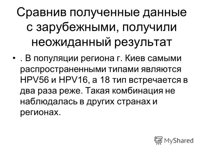 Сравнив полученные данные с зарубежными, получили неожиданный результат. В популяции региона г. Киев самыми распространенными типами являются НРV56 и НРV16, а 18 тип встречается в два раза реже. Такая комбинация не наблюдалась в других странах и реги