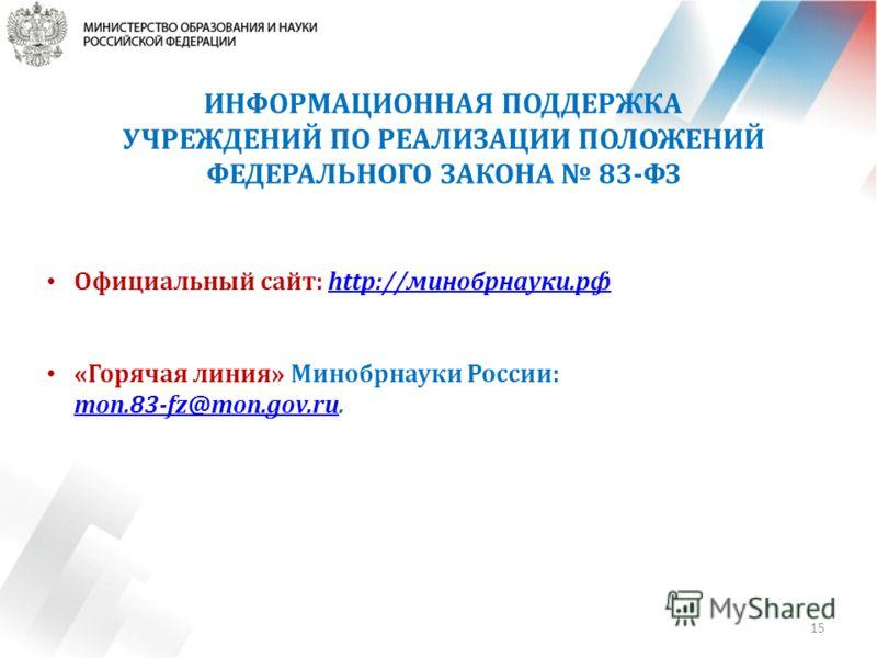 Официальный сайт: http://минобрнауки.рфhttp://минобрнауки.рф «Горячая линия» Минобрнауки России: mon.83-fz@mon.gov.ru. mon.83-fz@mon.gov.ru ИНФОРМАЦИОННАЯ ПОДДЕРЖКА УЧРЕЖДЕНИЙ ПО РЕАЛИЗАЦИИ ПОЛОЖЕНИЙ ФЕДЕРАЛЬНОГО ЗАКОНА 83-ФЗ 15