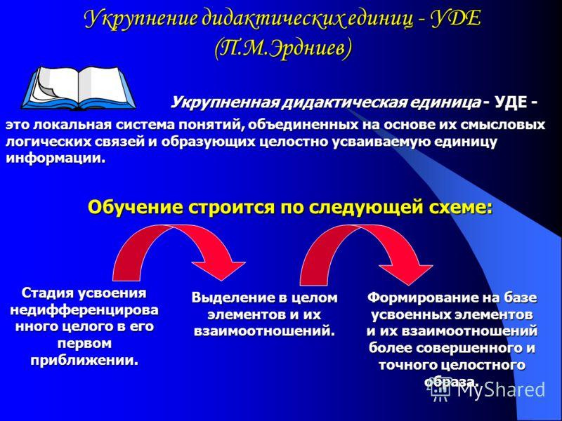 Укрупнение дидактических единиц - УДЕ (П.М.Эрдниев)это локальная система понятий, объединенных на основе их смысловых логических связей и образующих целостно усваиваемую единицу информации. Укрупненная дидактическая единица - УДЕ - Обучение строится