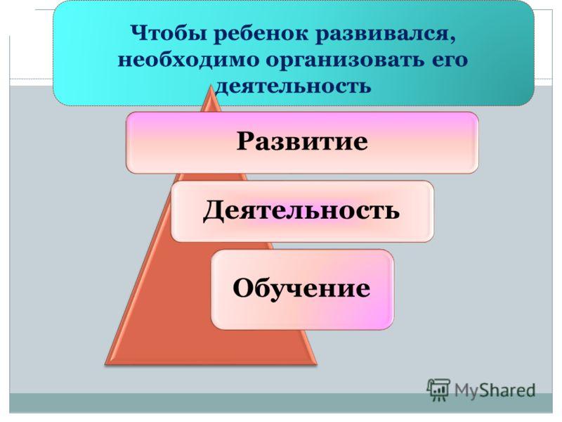 Чтобы ребенок развивался, необходимо организовать его деятельность РазвитиеДеятельность Обучение