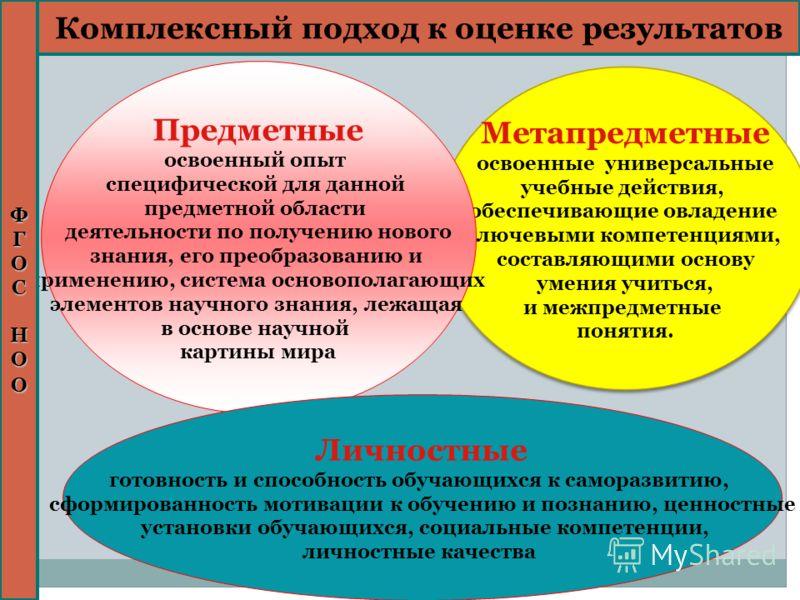 Метапредметные освоенные универсальные учебные действия, обеспечивающие овладение ключевыми компетенциями, составляющими основу умения учиться, и межпредметные понятия. Метапредметные освоенные универсальные учебные действия, обеспечивающие овладение